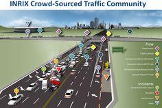 INRIX Crowd-Sourced Traffic Community