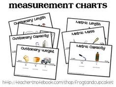 FREE Ready-made charts with examples for each unit of measurement, customary and metric. Includes capacity, weight, mass and length....