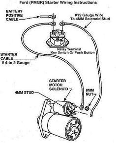 starter motor starting system overlanding pinterest diagram rh pinterest com wiring a starter chevy wiring a starter 1962 impala