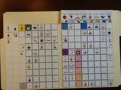 160 location Core Vocabulary communication flipbook with 4 vocabulary levels, PDF and boardmaker formats