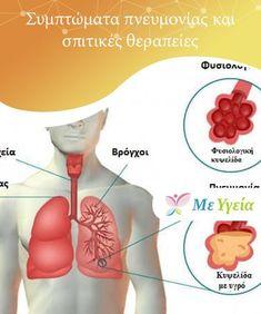 Συμπτώματα πνευμονίας και σπιτικές θεραπείες Πάθατε ποτέ πνευμονία; Αν ναι, ξέρετε πόσο σοβαρό μπορεί να είναι κάτι τέτοιο. Επιπλέον, πιθανώς γνωρίζετε πόσο σημαντικό είναι να έχετε υπόψη σας τα συμπτώματα που συνοδεύουν τη #συγκεκριμένη ασθένεια. Πρέπει να προσέχουμε ακόμα #περισσότερο όταν #πρόκειται για παιδιά και ηλικιωμένους, που μπορεί να υποφέρουν από σοβαρές συνέπειες αν πάθουν πνευμονία. Όπως έχουμε ξαναπεί. #ΦυσικέςΘεραπείες Therapy, Family Guy, Guys, Fictional Characters, Yoga Pants, Healing, Fantasy Characters, Sons, Boys