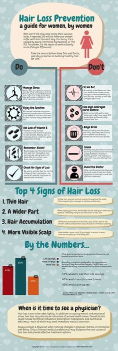 Hair Loss Prevention for Women -PositiveMed | Positive Vibrations in Health