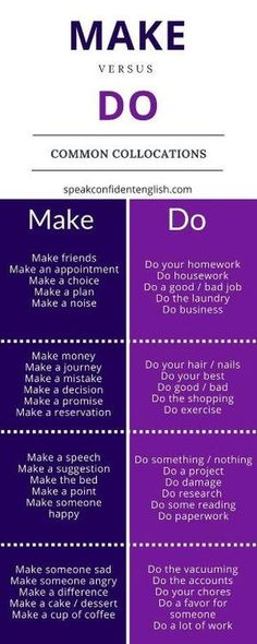 Do you get confused with make vs. do in English? Expand your English vocabulary … Do you get confused with make vs. do in English? Expand your English vocabulary with this list of common collocations using make and do. Learn English Words, English Phrases, English Idioms, English Writing, English Study, Learn English Grammar, English Verbs List, English Prepositions, Learn English Speaking