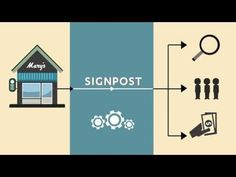 Signpost - The Only Marketing Software Your Business Needs