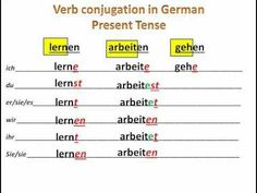 german verbs conjugation practice activities the o 39 jays and essen. Black Bedroom Furniture Sets. Home Design Ideas