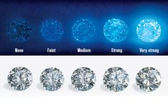 Some, but not all, diamonds show effects under ultraviolet light.