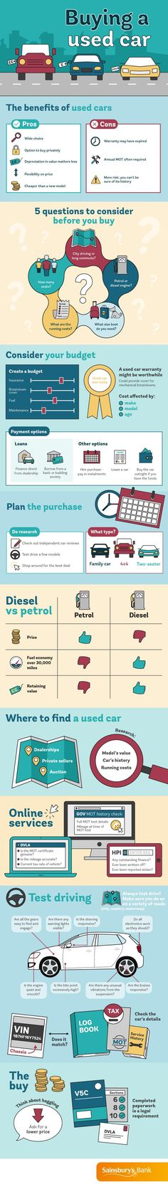 Buying a Used Car #infographic #Cars #Transportation.....Carfinance247| UK's No.1 Online Car Finance Broker goo.gl/I7pEVS