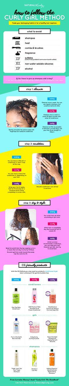 Curly Girl - method