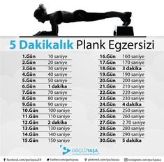 The workout: 10 Best Strength Training Exercises for Women Pilates Challenge, Pilates Workout Routine, Plank Workout, Muscle Fitness, Yoga Fitness, Fitness Tips, Health Fitness, Pilates For Beginners, Pilates Video