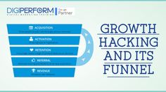 Growth Hacking and It's Funnel