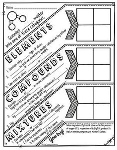 Periodic table activity worksheets interactive periodic elements compounds and mixtures doodle note for science with powerpoint quiz urtaz Choice Image