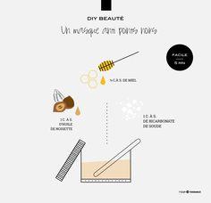 Les peaux grasses sécrètent trop de sébum. Résultat : il s'accumule dans les pores de la peau, qui s'élargissent, et en contact avec l'air, il s'oxyde. C'est le point noir ! Pour s'en débarrasser, il faut purifier sa peau.