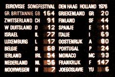 Eurovision Song Contest 1976: scoreboard