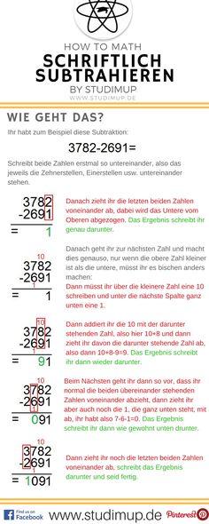 Schriftlich richtig subtrahieren einfach erklärt im Spickzettel von Studimup. Schriftlich rechnen leicht gemacht.