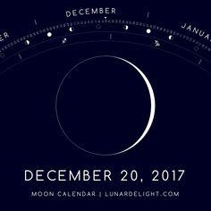Wednesday, December 20 @ 08:40 GMT  Waxing Crescent - Illumination: 4%  Next Full Moon: Tuesday, January 2 @ 02:25 GMT Next New Moon: Wednesday, January 17 @ 02:18 GMT