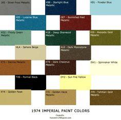 1000 images about colors on pinterest burnt orange exterior paint colors and search - Exterior metal paint colours decor ...