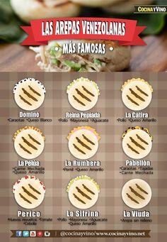 Las arepas Venezolanas más famosas