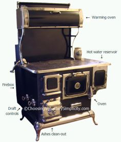 Wood-burning cook stove hints - love the warming drawer above and the water reservoir to the side - so many uses.