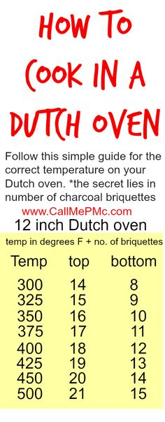 How to Cook Dutch Oven