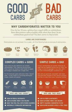 Good vs. Bad Carbs.   #infographic #health #compare #carbs #food  http://au.hypervibe.com