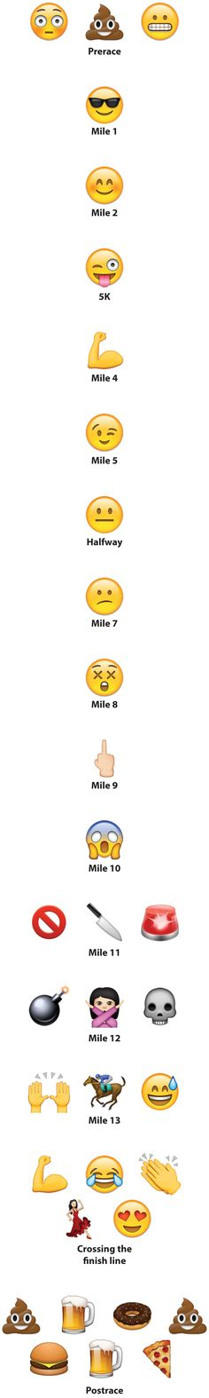 Running a Half Marathon as Told by Emojis  http://www.runnersworld.com/half-marathon/running-a-half-marathon-as-told-by-emojis?cid=soc_runnersworld_TWITTER_Runner%25E2%2580%2599s%2520World__Motivation_HalfMarathonTraining