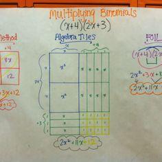 Multiplying Binomials: box method, algebra tiles,  FOIL
