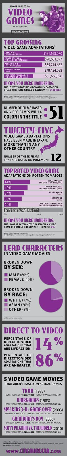 I like this because it shows gaming in a different context. This ASF shows how video games are represented in other forms of media.