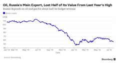 Investors Flee Russia as Morgan Stanley Sees Long Market Chill - Bloomberg Business