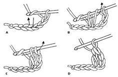 Bride , Technique de crochet - Loisirs créatifs
