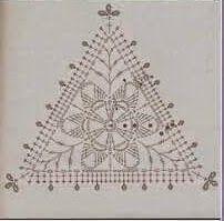 #510 Triangulo a Crochet o Ganchillo Crochet Blocks, Crochet Chart, Crochet Squares, Crochet Granny, Crochet Motif, Crochet Lace, Crochet Stitches, Knitting Patterns, Crochet Patterns