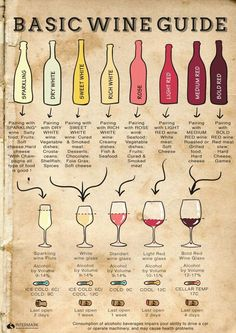Wine guide Wine guide: More memes, funny videos and pics on can find Wine chart and more on our website.Wine guide Wine guide: More memes, funny videos and pics on Guide Vin, Wine Guide, Wine Tasting Party, Wine Parties, Cocktail Drinks, Alcoholic Drinks, Beverages, Cocktail Recipes, Wine Cheese Pairing