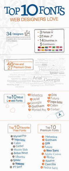 30 cheatsheets & infographs for graphic designers