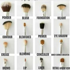 make up;make up for beginners;make up tutorial;make up for brown eyes;make up for hazel eyes;make up organization;make up ideas; Makeup Brush Uses, Makeup 101, Makeup Guide, Makeup Tricks, Makeup Inspo, Makeup Inspiration, Makeup Ideas, How To Makeup, Eye Makeup