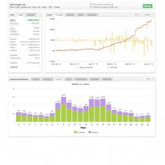 for #investors see the performance in http://www.myfxbook.com/members/Scudo/enp-ctrader-182/1069148 for #invest see: elnuevoparquet.com/pagwwm/