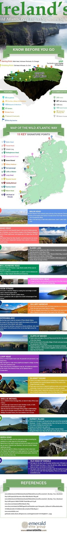 Ireland Wild Atlantic Way Infographic