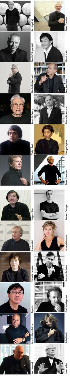 """ARCHITECT'S DRESS CODE - """"Apart from their dress code, the other similarities among the male architects are either bald or balding""""   hahah, loove :)"""