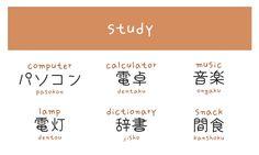 Study Japanese words arghlblargh!