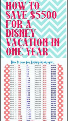 Monthly Planner Printable PDF, Printable Monthly Planner Template, Planner Pages. - Finance tips, saving money, budgeting planner Planning Budget, Disney Planning, Disney Tips, Disney On A Budget, Disney 2017, Financial Planning For Couples, Disney Ideas, Disney Stuff, Trip Planning