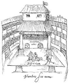 Globe Theatre Diagram The Globe Theatre Sanorah Eldred. Globe Theatre Diagram The Theatre Shakespeares Rose Theatre. Renaissance Theater, Elizabethan Theatre, Medieval Theatre, William Shakespeare, Shakespeare Theater, Globe Theater, La Passion Du Christ, Nigeria Travel, English People