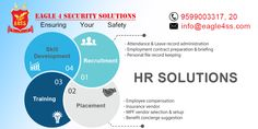 This is Recruitment agency in Gurgaon,placement services for employers in Gurgaon. We provide the best placement agency in gurgaon, recruitment agency in delhi. Finding The Right Job, Get The Job, Placement Agencies, Security Guard Services, Recruitment Services, Job Seekers, Security Solutions, Looking For A Job, The Agency
