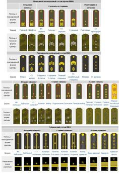 military ranks - Russian Army