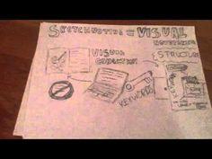 Sketchnote Howto Tutorial - YouTube