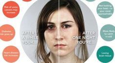 Not Getting Enough Sleep? This Chart Shows You Just How Dangerous That Can Be. Yikes!