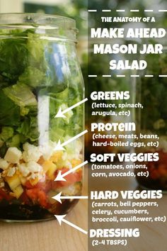 The Two Bite Club: Make Ahead Mason Jar Salads. Easy healthy and tastes great! Just make sure the jar has a wide opening. Mason Jar Lunch, Mason Jar Meals, Meals In A Jar, Salad Mason Jars, Mason Jar Food, Mason Jar Recipes, Healthy Choices, Healthy Life, Healthy Snacks