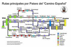 los 8 países por los que transcurre el Camino Español