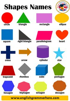 Opposite Words Vocabulary - English Grammar Here Learning English For Kids, English Lessons For Kids, English Language Learning, Teaching English, English Vocabulary Words, Learn English Words, English Grammar, English English, Vocabulary List