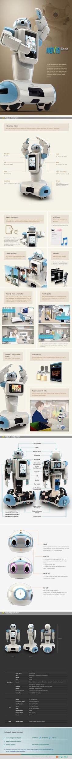 Dongbu Robot: HOVIS Genie An inspiration, though in uberpunk, robots feature far less than smart tech, IoT, and AIs.