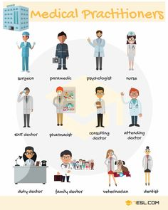 Types of Doctors: Doctor Names List with Pictures - 7 E S L