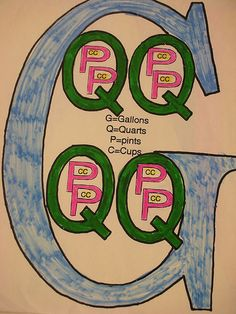 Graphic Organizers for Math by Old Shoe Woman, via Flickr