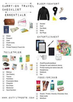 Carry-on Travel Checklist Via